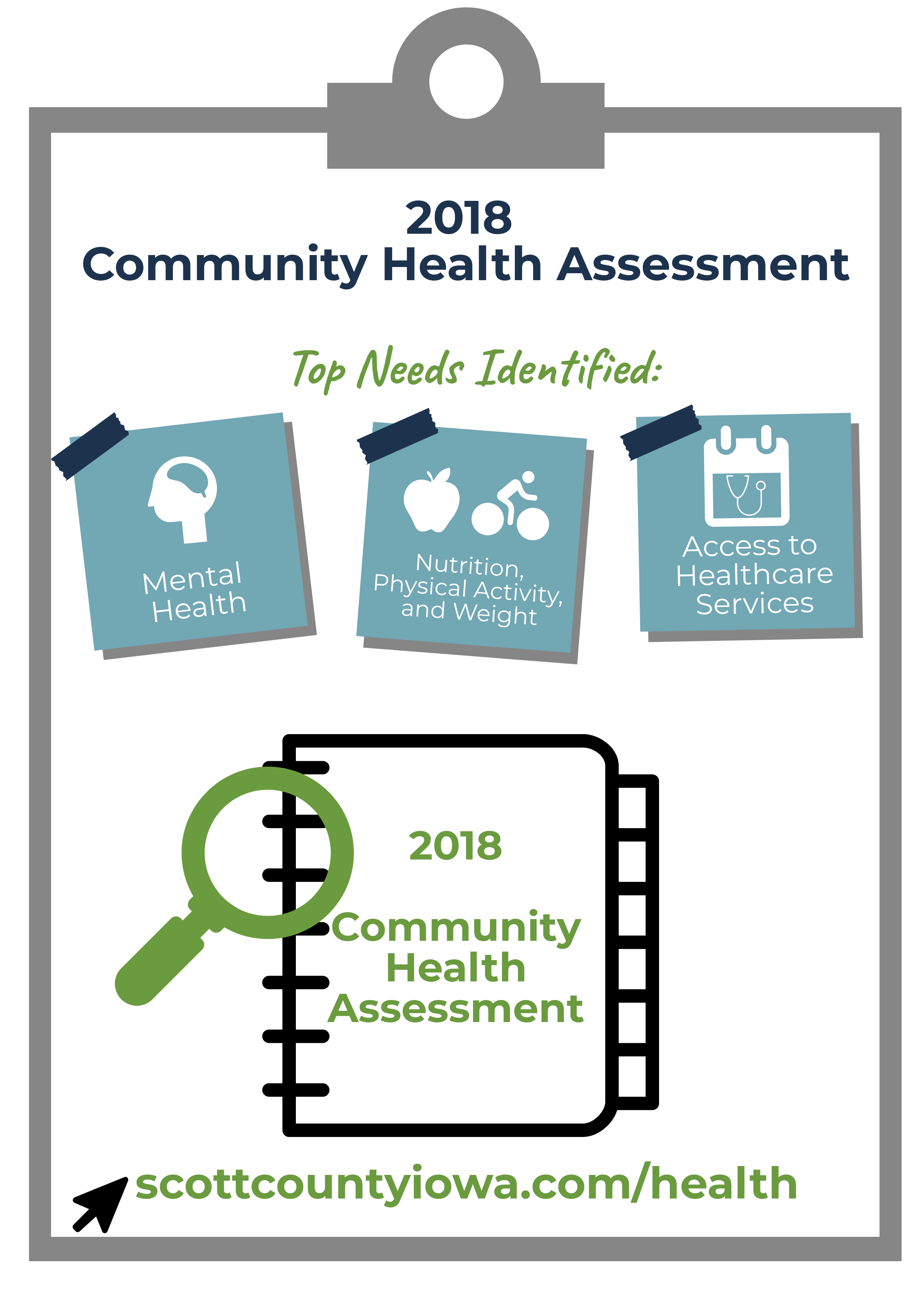 Community Health Assessment | Scott County, Iowa