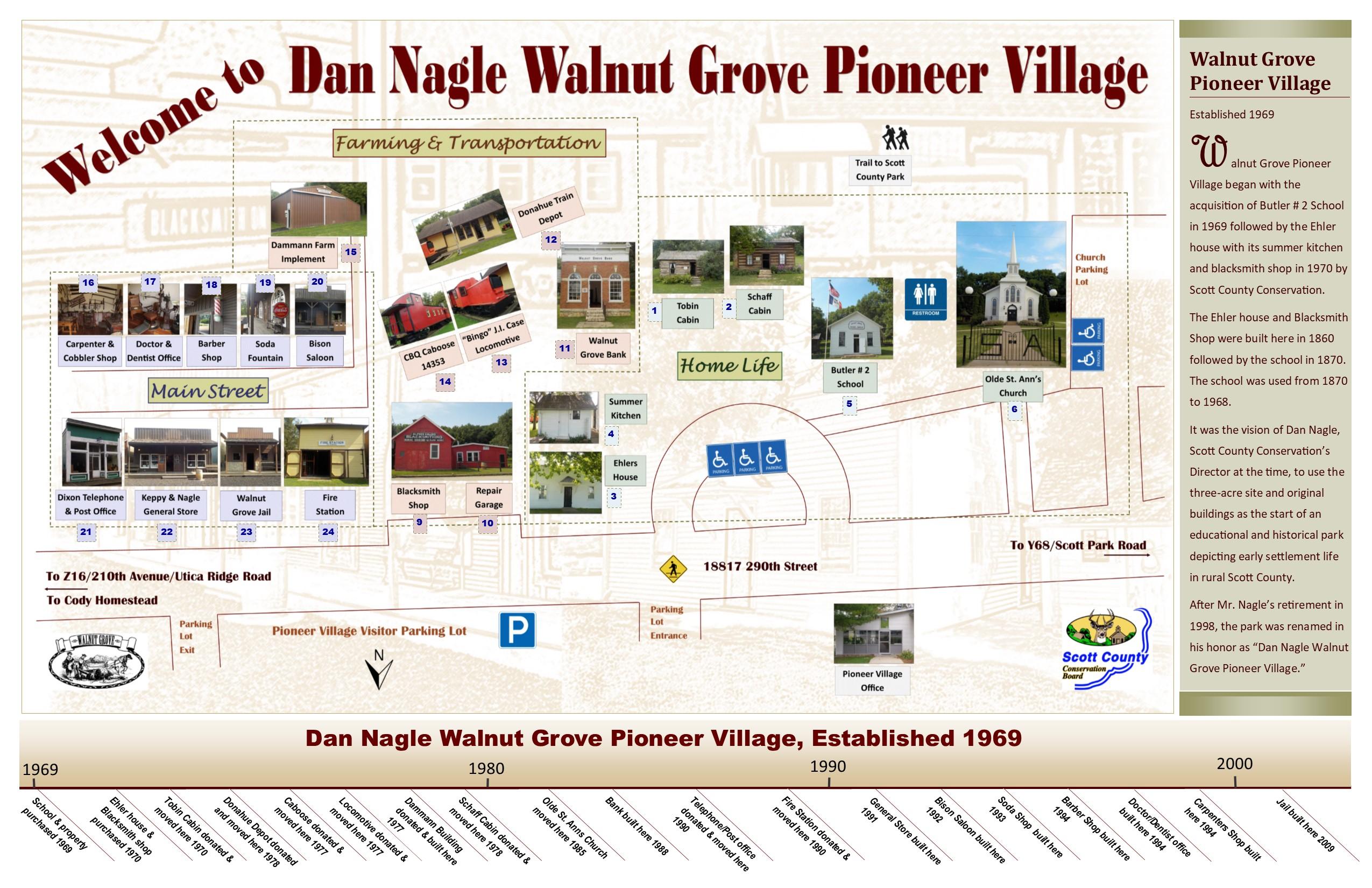 Walking Map of Pionner Village
