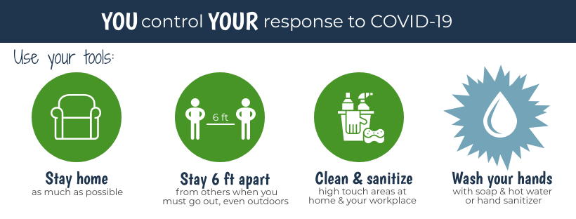 you control your response to COVID-19 graphic