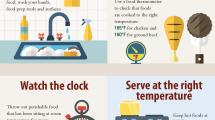 Infographic detailing steps to keep food safe for super bowl parties